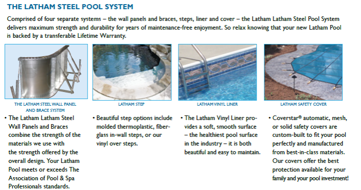 latham step options